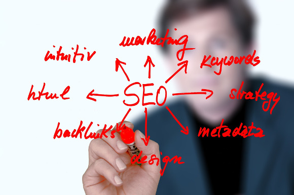 search engine optimisation audit